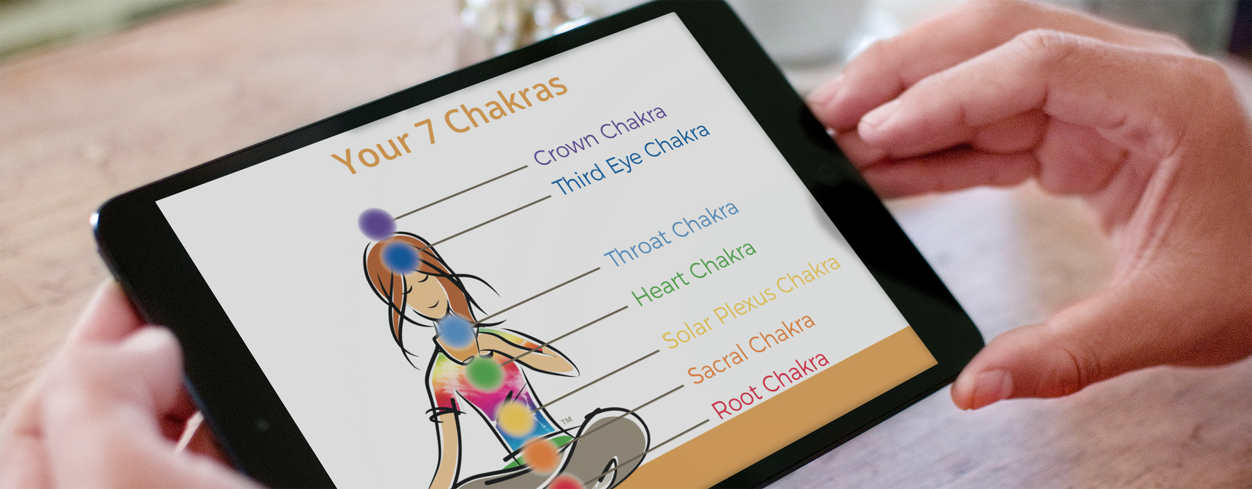 your 7 chakras the strengths within you
